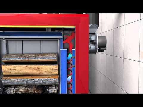 Hargassner Heating Technology - Wood log Boilers