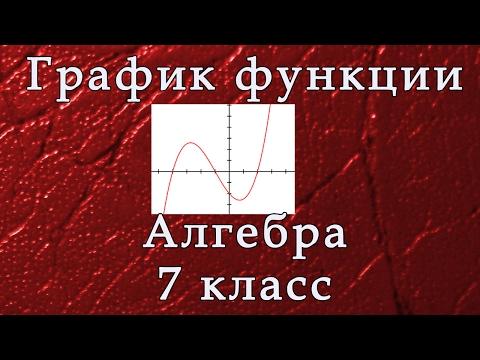 Видео уроки по алгебре 7 класс график функции