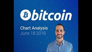 Bitcoin Chart Analysis June 18 - $765,987 Target on The Guppy Rally?
