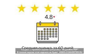 Обучение Яндекс Такси Легенда Томск