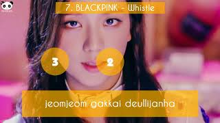 Video [GAME] KPOP KARAOKE GAME #2 (with lyrics) download MP3, 3GP, MP4, WEBM, AVI, FLV Juni 2018