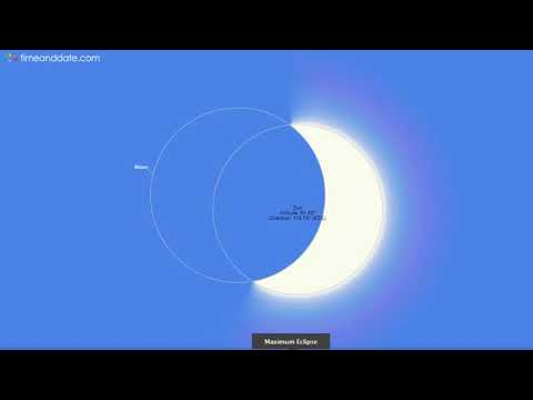 San Diego Solar Eclipse -  Mon, Aug 21, 2017 at 9:07 am