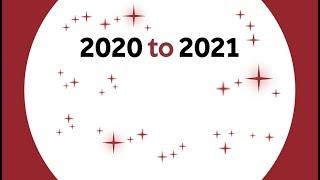 a 2021besten kérni tudni)
