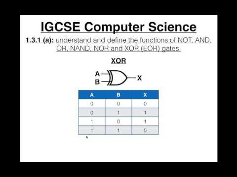 IGCSE Computer Science Tutorial: 1.3.1 (a) – Logic Gates