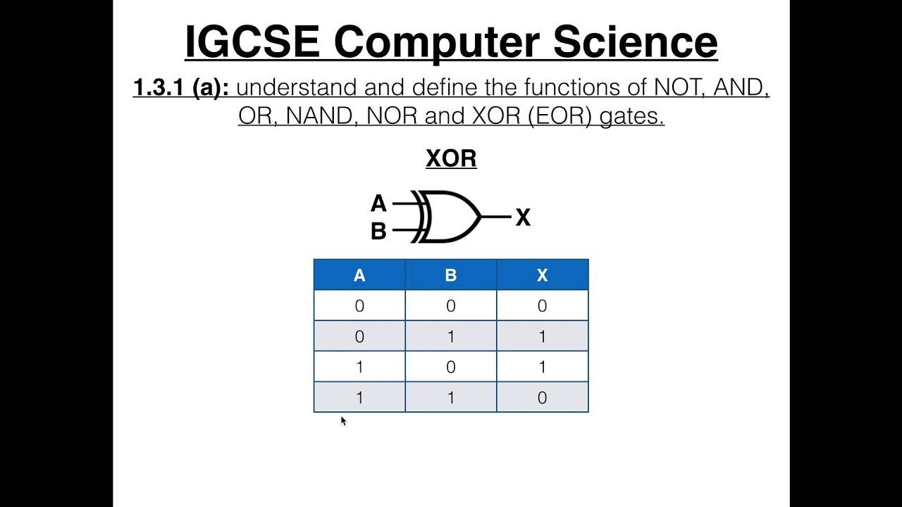 Igcse Computer Science Tutorial 131 A Logic Gates Youtube