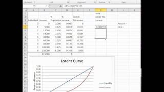 Gini Index and Lorenz Curve in Excel