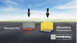 Goodyear EfficientGrip Performance - Active Braking