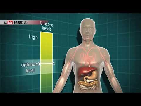 Сфера-ТВ: На Рівненщині понад 6000 хворих на цукровий діабет