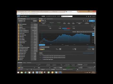 Popular Videos - Saxo Bank & Tutorial
