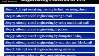 ECSA/LPT Module 25- Social Engineering Penetration Testing