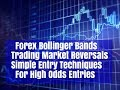 Forex Bollinger Bands Strategy Trading Reversals EUR/CHF Analysis 22/04