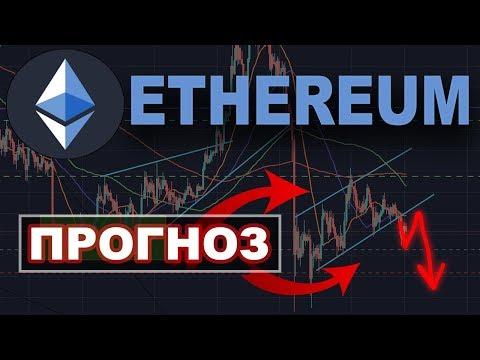 Криптовалюта ЭФИРИУМ Прогноз Октябрь 2019 | Ethereum Анализ!