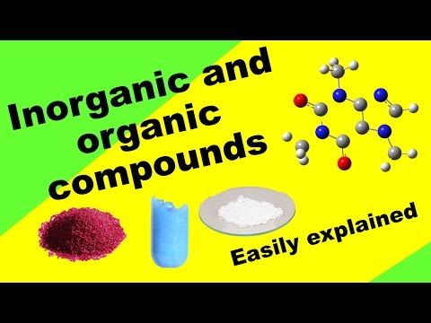 Understand Organic and Inorganic compounds