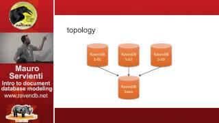 Introduction to document database modeling with RavenDB