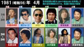 オールナイトニッポンで見る深夜ラジオの歴史(TBSラジオ JUNK付き)