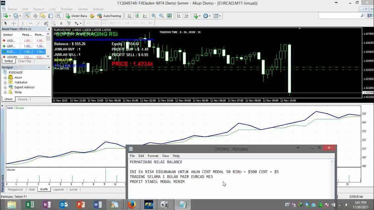 Modal gratis untuk trading forex