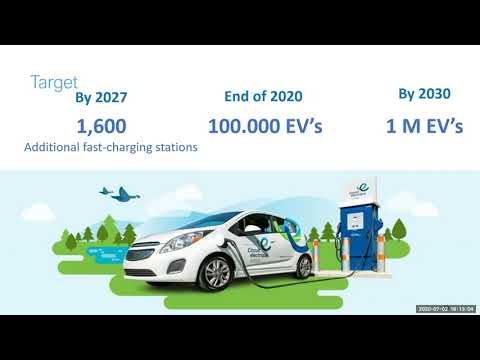 Quebec EV and smart charging activities. Hydro-Quebec and Innovative Vehicle Institute