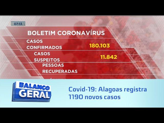 Covid-19: Alagoas registra 1.190 novos casos e mais 17 mortes em 24 horas