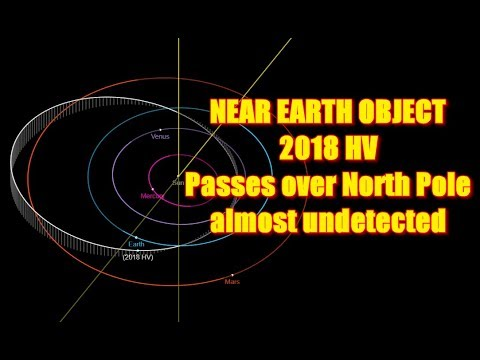 NEAR EARTH OBJECT 2018 HV Passes over North Pole almost undetected