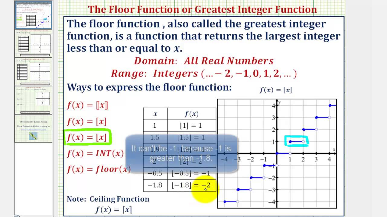The floor function greatest integer function youtube for Floor function