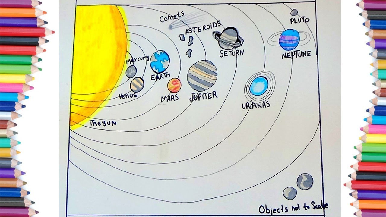 HOW TO DRAW SOLAR SYSTEM FOR KIDS-KIDS DAY - YouTube