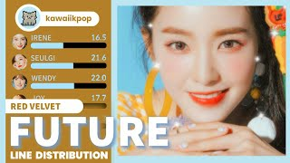 Download Mp3 Red Velvet - Future  Line Distribution