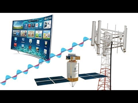 Internet & Telecommunication Technology | Preview