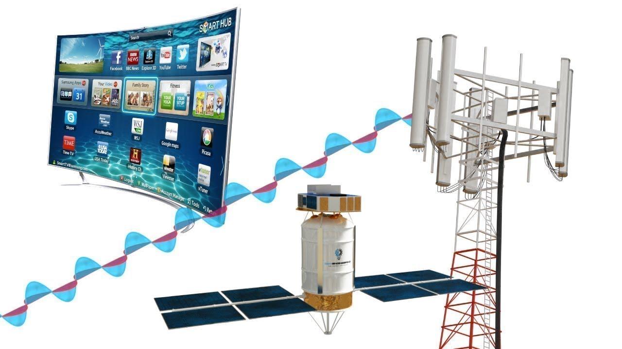 Internet & Telecommunication Technology   Preview