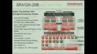 DDN Big Data & InfiniBand Storage Solutions Overview