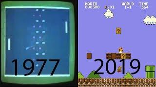 Evolution of Nintendo Gaṁes (1977-2020)