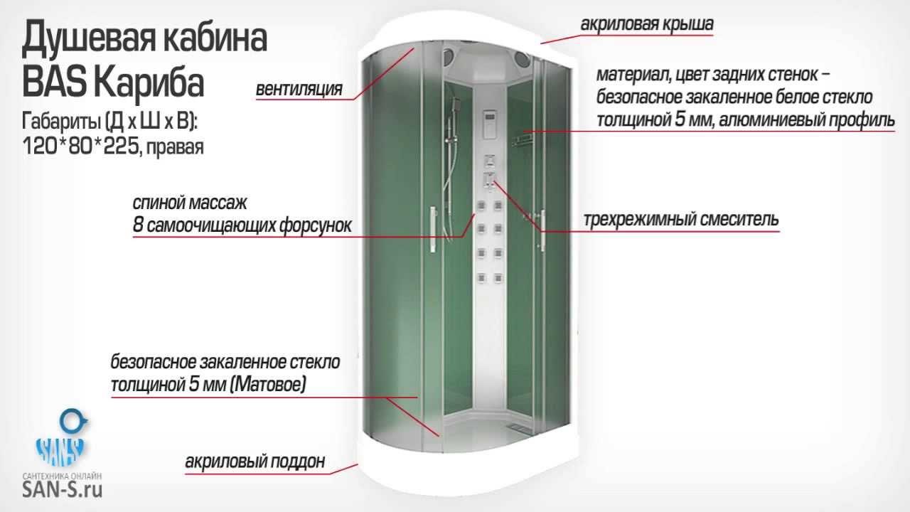душевая кабина вм 8811 инструкция по сборке