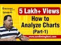 How to Analyze Charts : Part-1 (In Hindi) || Bazaar Bites Episode-41 || Sunil Minglani