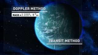 Science Behind The News: Extrasolar Planets