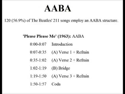 THE BEATLES MINUTE: AABA Form in Please Please Me