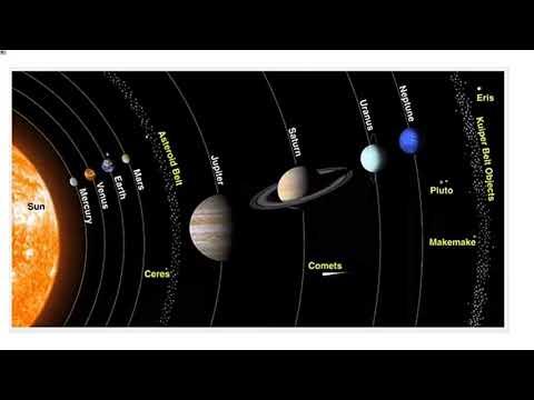 NASA Debunks Global Warming Theory