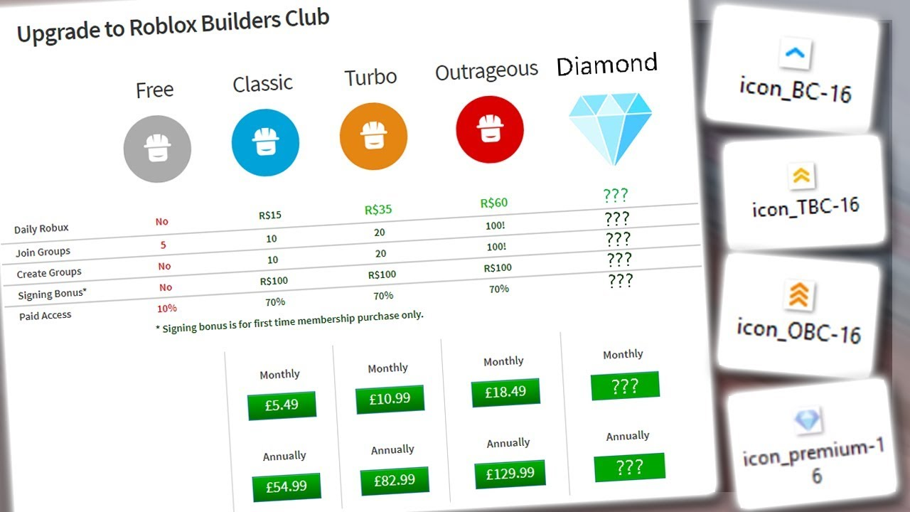 Roblox Made A New Builders Club