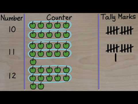 Kyoodoz Math Solutions: Lesson On Counting With Tally Marks - YouTube