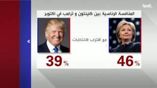 الاستطلاعات تثير غموضا بشأن هوية الرئيس الاميركي المقبل