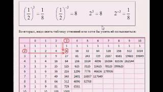 Простейшие показательные уравнения.mp4