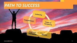 The Path To Success   Emotional Intelligence and Leadership   SkillSetSchool.com
