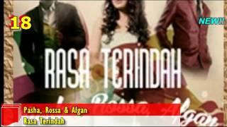 AZ30 Chart Indonesia (18-27 Feb 2013)
