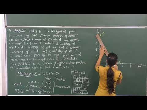 MATHS-XII-12-03 Problem On Linear Programming,    Pradeep Kshetrapal Physics Channel