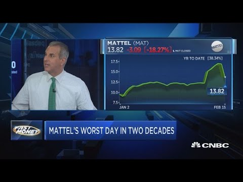 Mattel just had its worst day in a decade