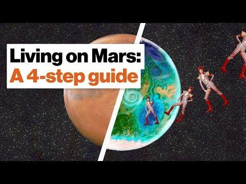 Living on Mars: A 4-step guide for humans   Michio Kaku