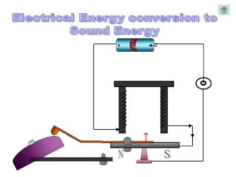 ELECTRICAL BELL YouTube