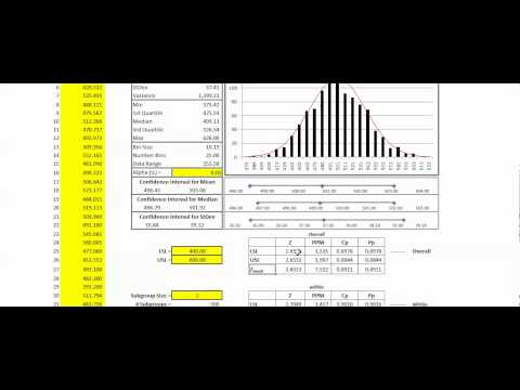 Process Capability (Cp & Cpk) | Six Sigma Study Guide