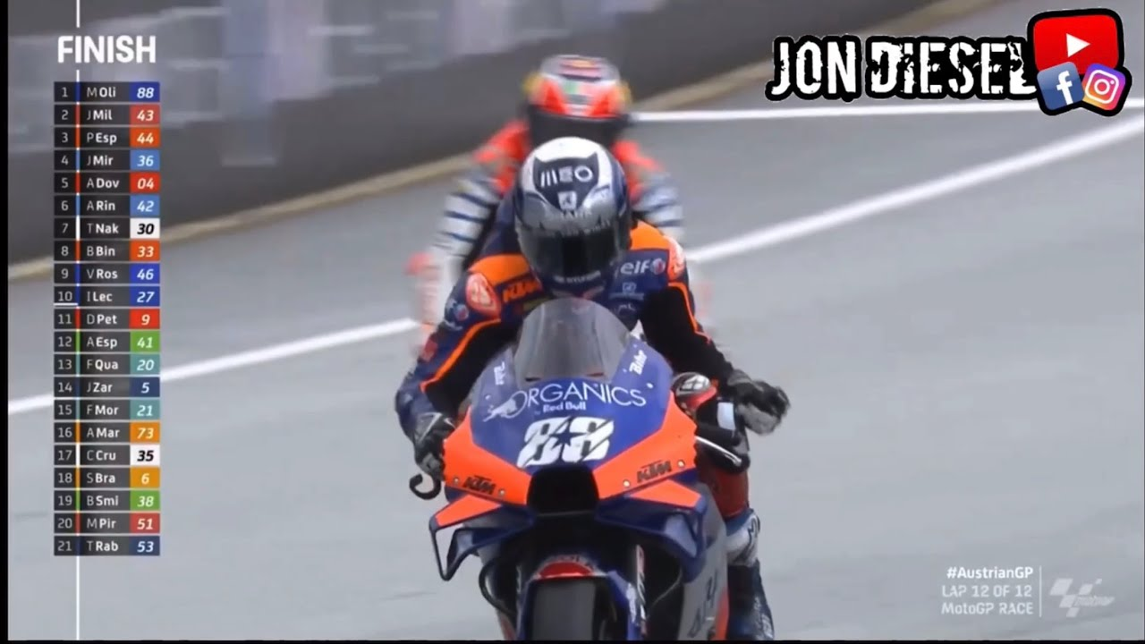 Miguel Oliveira Motogp 1st Win At Styriangp 2020 Youtube