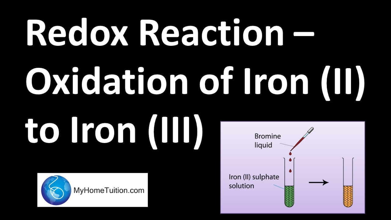 Iron fe periodic table image collections periodic table images why is iron fe on the periodic table image collections periodic redox reaction oxidation of iron gamestrikefo Choice Image