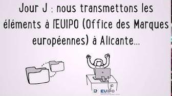 Le dépôt d'une marque de l'Union européenne