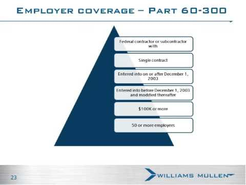 Williams Mullen Webinar - Navigating the New OFCCP Regulations on Affirmative Action Obligations